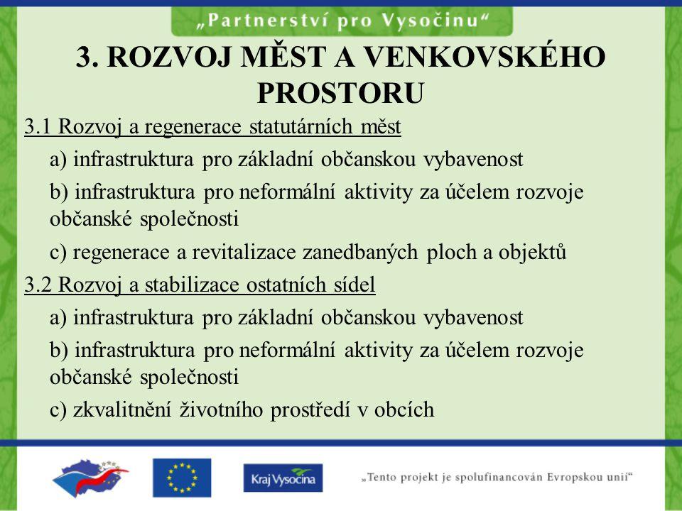 3. ROZVOJ MĚST A VENKOVSKÉHO PROSTORU 3.1 Rozvoj a regenerace statutárních měst a) infrastruktura pro základní občanskou vybavenost b) infrastruktura