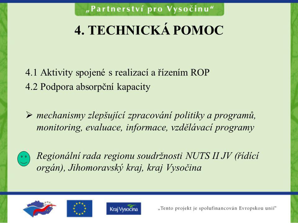4. TECHNICKÁ POMOC 4.1 Aktivity spojené s realizací a řízením ROP 4.2 Podpora absorpční kapacity  mechanismy zlepšující zpracování politiky a program