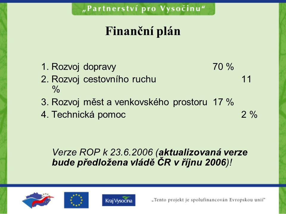 Finanční plán 1. Rozvoj dopravy 70 % 2. Rozvoj cestovního ruchu 11 % 3.