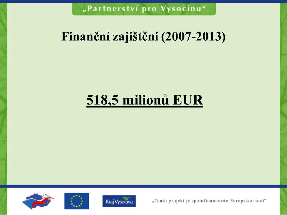 Finanční zajištění (2007-2013) 518,5 milionů EUR