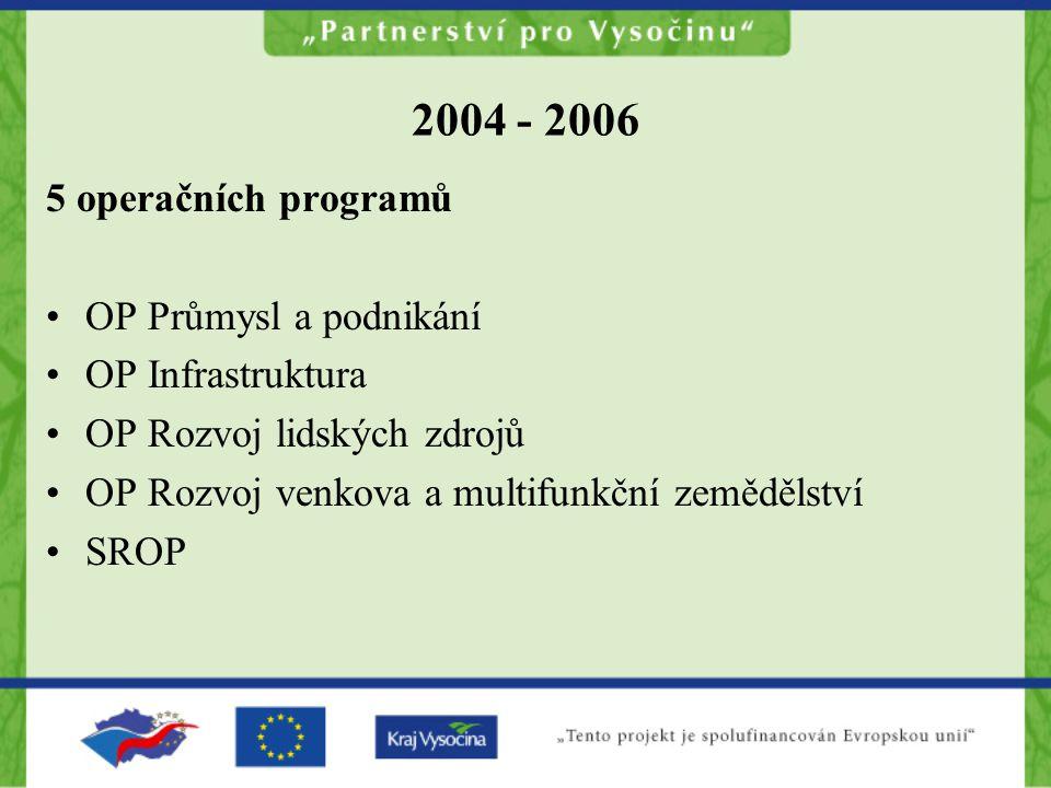 2004 - 2006 5 operačních programů OP Průmysl a podnikání OP Infrastruktura OP Rozvoj lidských zdrojů OP Rozvoj venkova a multifunkční zemědělství SROP