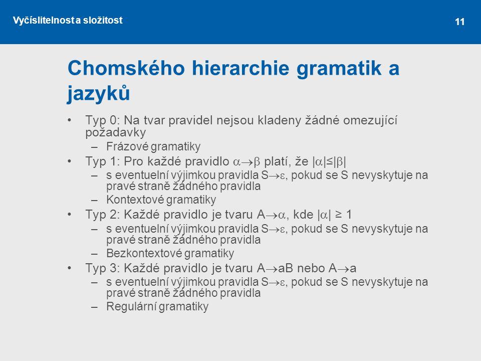 Vyčíslitelnost a složitost 11 Chomského hierarchie gramatik a jazyků Typ 0: Na tvar pravidel nejsou kladeny žádné omezující požadavky –Frázové gramati