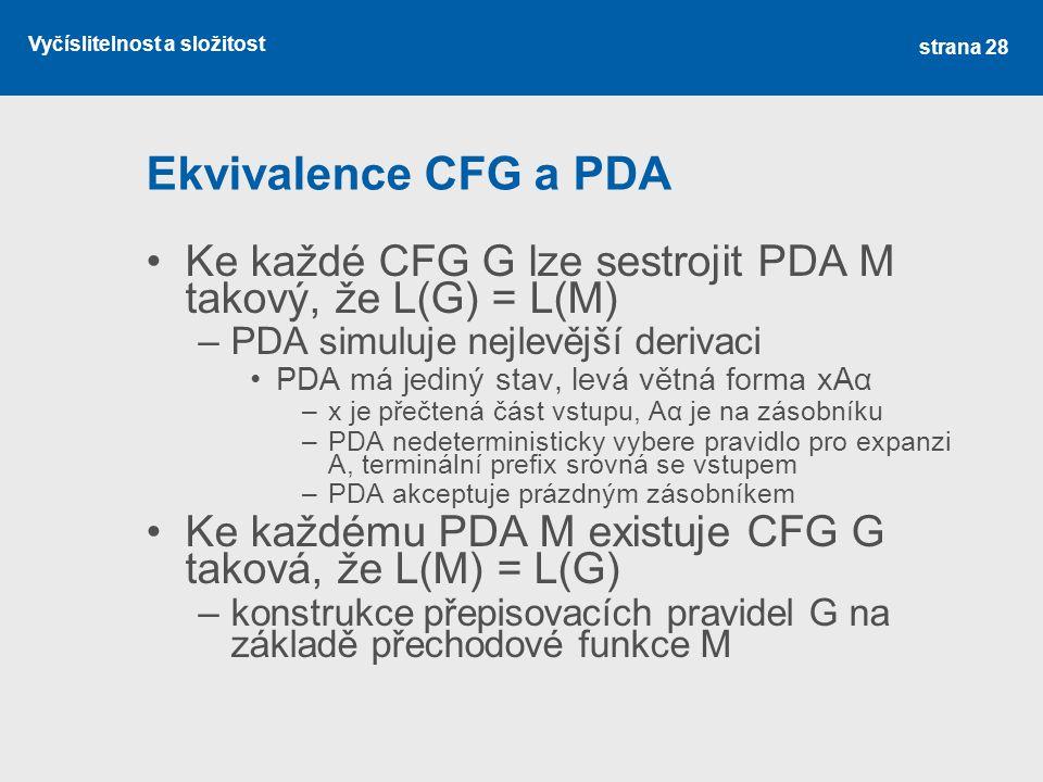 Vyčíslitelnost a složitost Ekvivalence CFG a PDA Ke každé CFG G lze sestrojit PDA M takový, že L(G) = L(M) –PDA simuluje nejlevější derivaci PDA má je