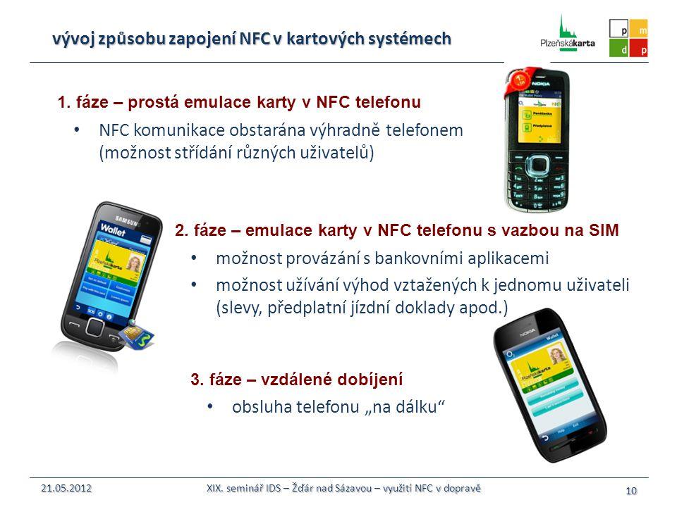 vývoj způsobu zapojení NFC v kartových systémech NFC komunikace obstarána výhradně telefonem (možnost střídání různých uživatelů) 10 21.05.2012 XIX. s
