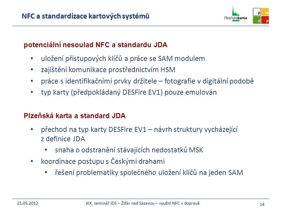 NFC a standardizace kartových systémů uložení přístupových klíčů a práce se SAM modulem zajištění komunikace prostřednictvím HSM práce s identifikační