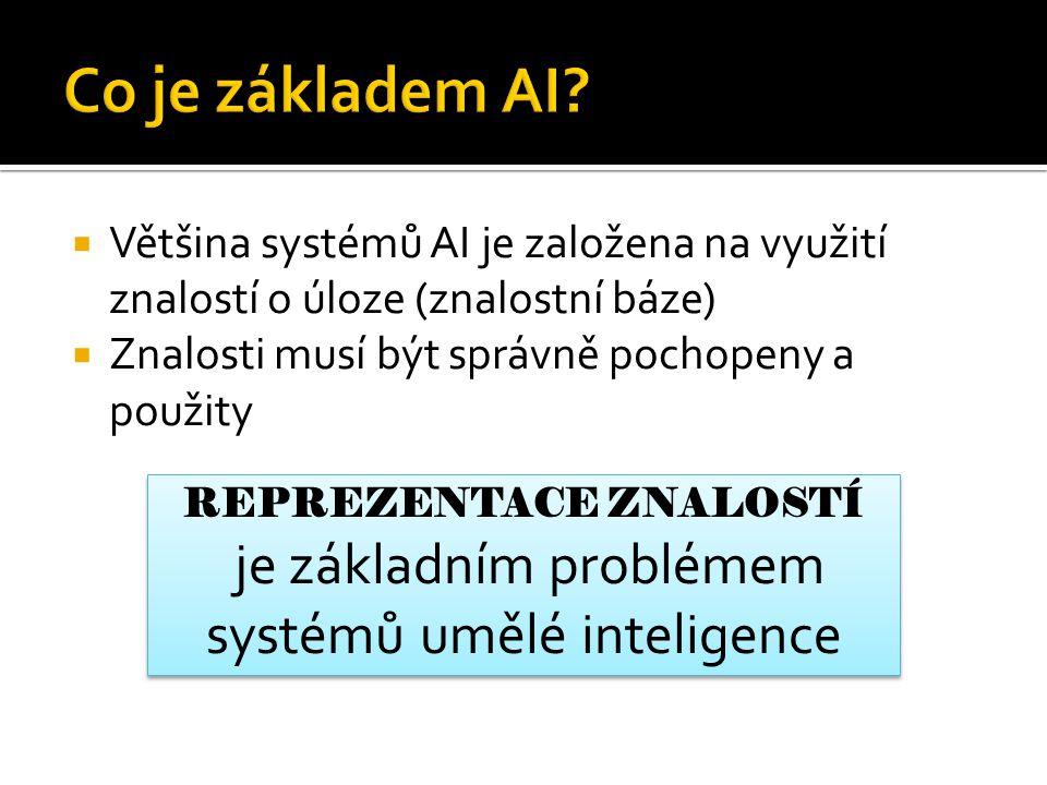  Většina systémů AI je založena na využití znalostí o úloze (znalostní báze)  Znalosti musí být správně pochopeny a použity REPREZENTACE ZNALOSTÍ je základním problémem systémů umělé inteligence