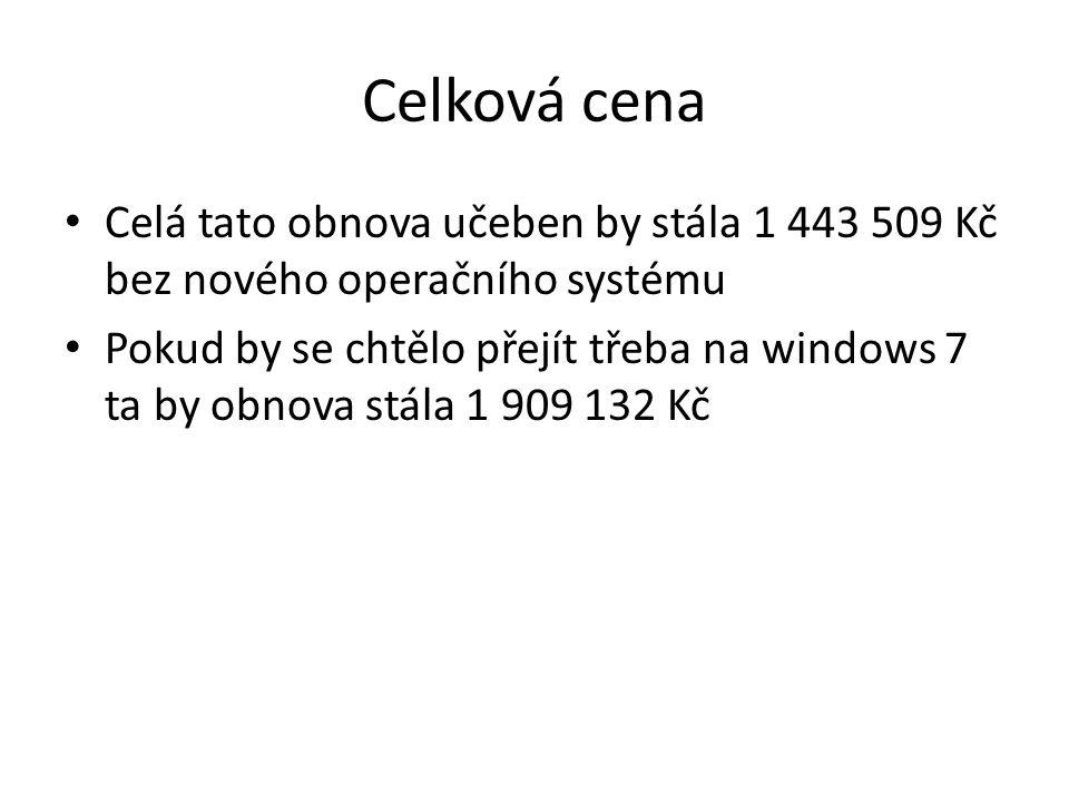 Celková cena Celá tato obnova učeben by stála 1 443 509 Kč bez nového operačního systému Pokud by se chtělo přejít třeba na windows 7 ta by obnova stá