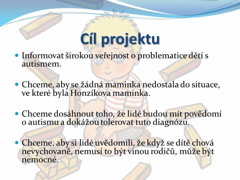 Harmonogram projektu 16.2.