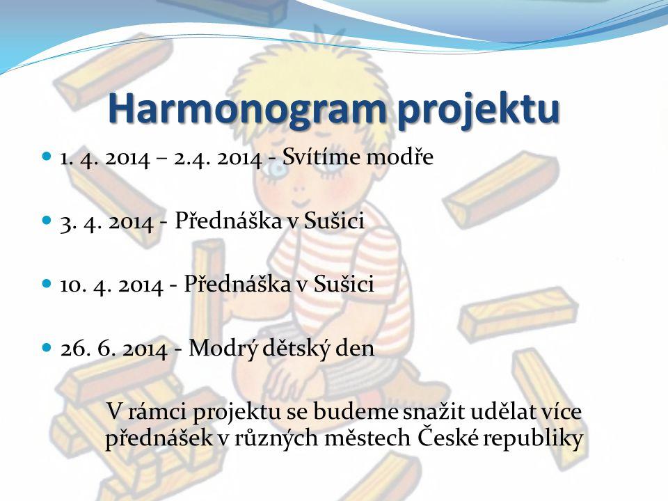 Harmonogram projektu 1. 4. 2014 – 2.4. 2014 - Svítíme modře 3. 4. 2014 - Přednáška v Sušici 10. 4. 2014 - Přednáška v Sušici 26. 6. 2014 - Modrý dětsk