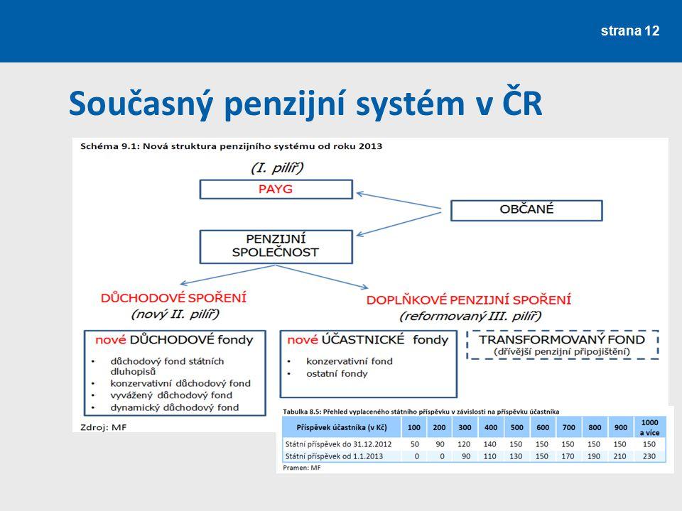 Současný penzijní systém v ČR strana 12