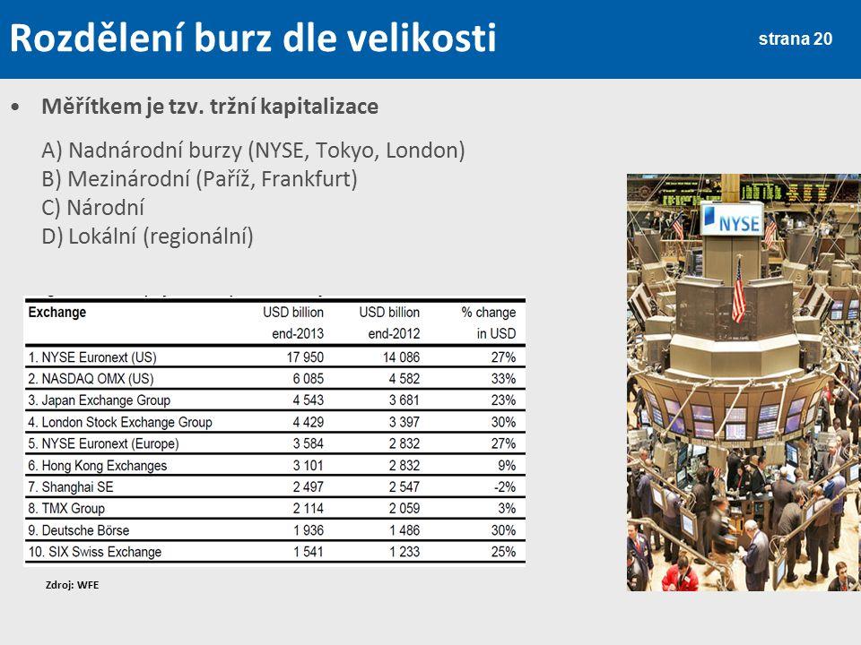 strana 20 Rozdělení burz dle velikosti Měřítkem je tzv. tržní kapitalizace A) Nadnárodní burzy (NYSE, Tokyo, London) B) Mezinárodní (Paříž, Frankfurt)