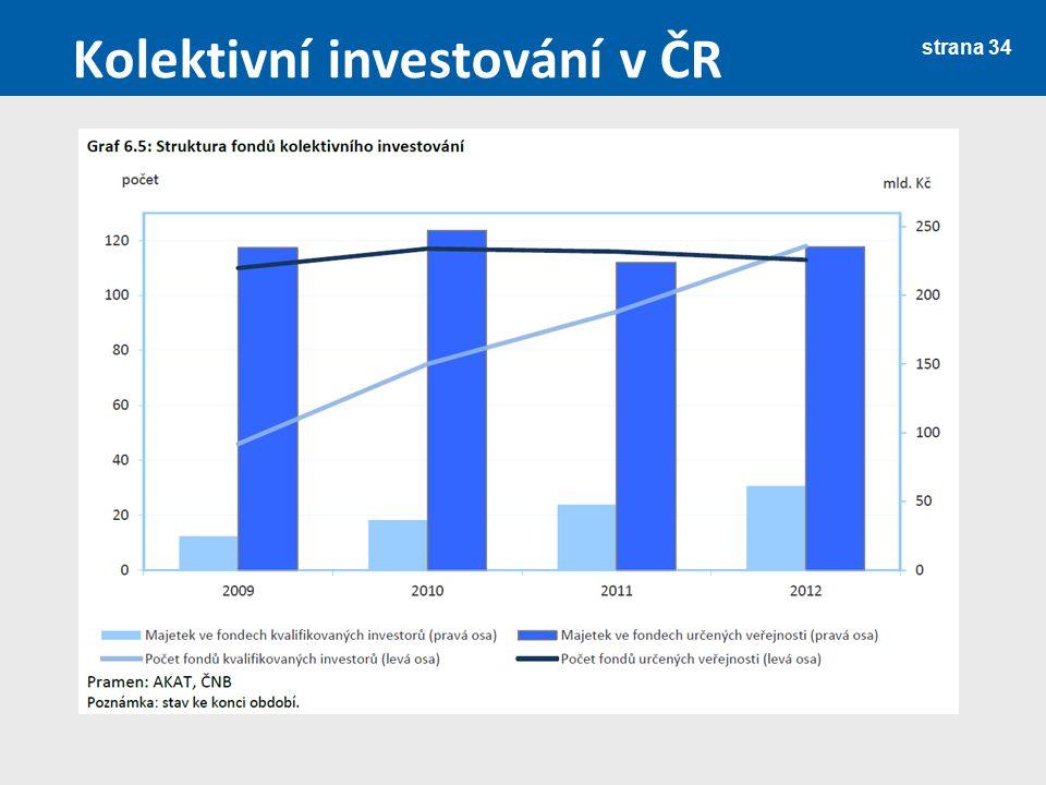 strana 34 Kolektivní investování v ČR