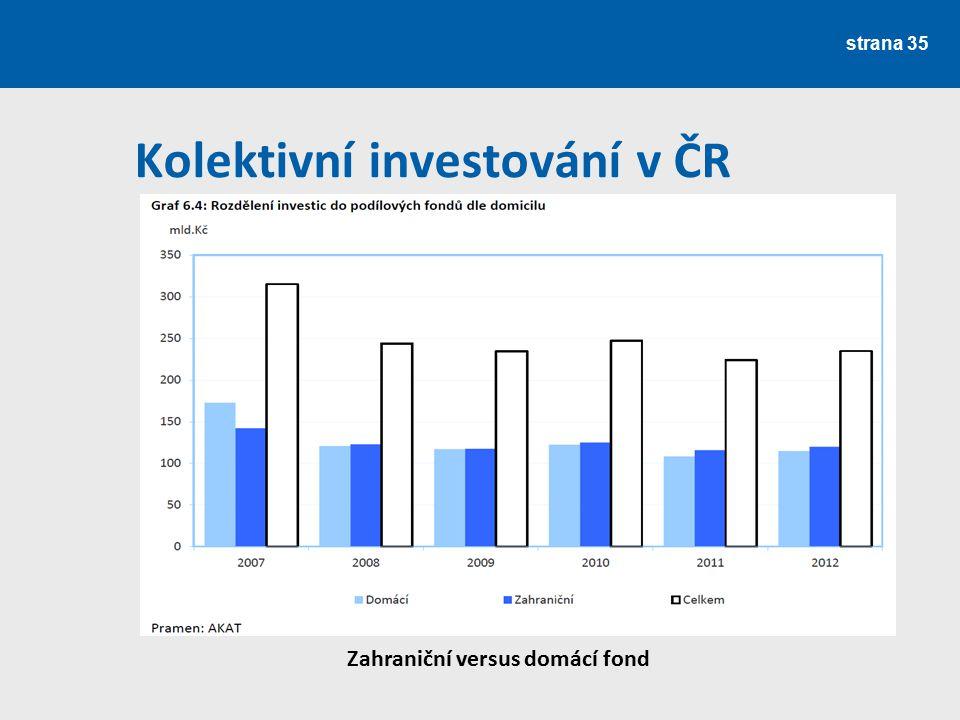 strana 35 Kolektivní investování v ČR Zahraniční versus domácí fond