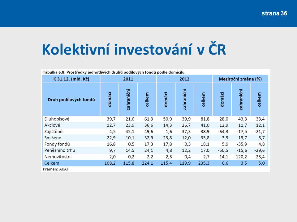 strana 36 Kolektivní investování v ČR