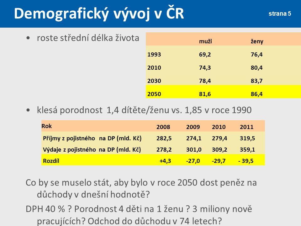 Demografický vývoj v ČR roste střední délka života klesá porodnost 1,4 dítěte/ženu vs. 1,85 v roce 1990 Co by se muselo stát, aby bylo v roce 2050 dos
