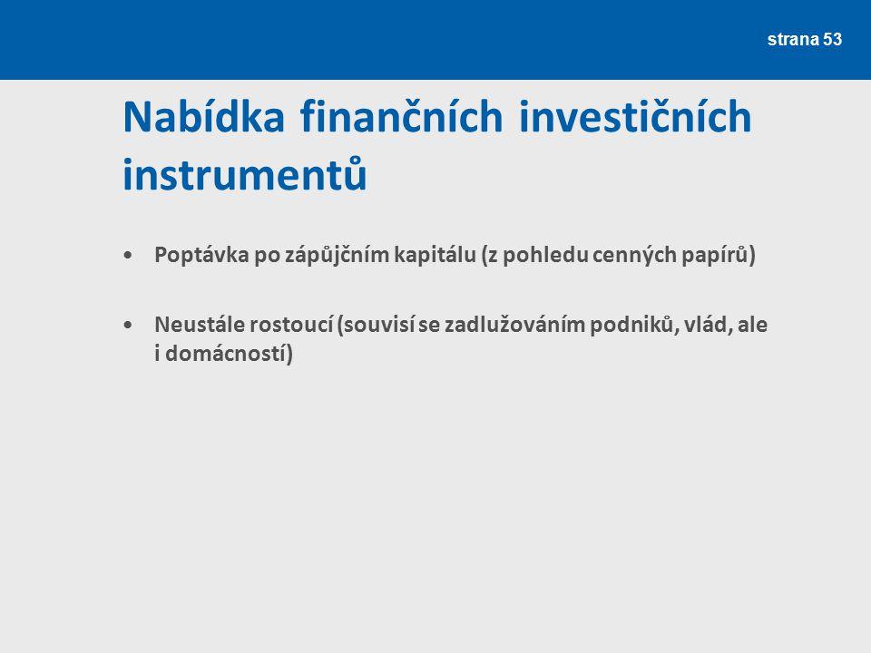 strana 53 Nabídka finančních investičních instrumentů Poptávka po zápůjčním kapitálu (z pohledu cenných papírů) Neustále rostoucí (souvisí se zadlužov