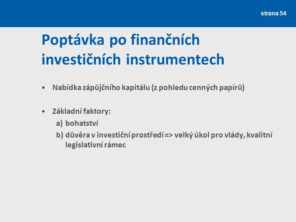 strana 54 Poptávka po finančních investičních instrumentech Nabídka zápůjčního kapitálu (z pohledu cenných papírů) Základní faktory: a)bohatství b)dův