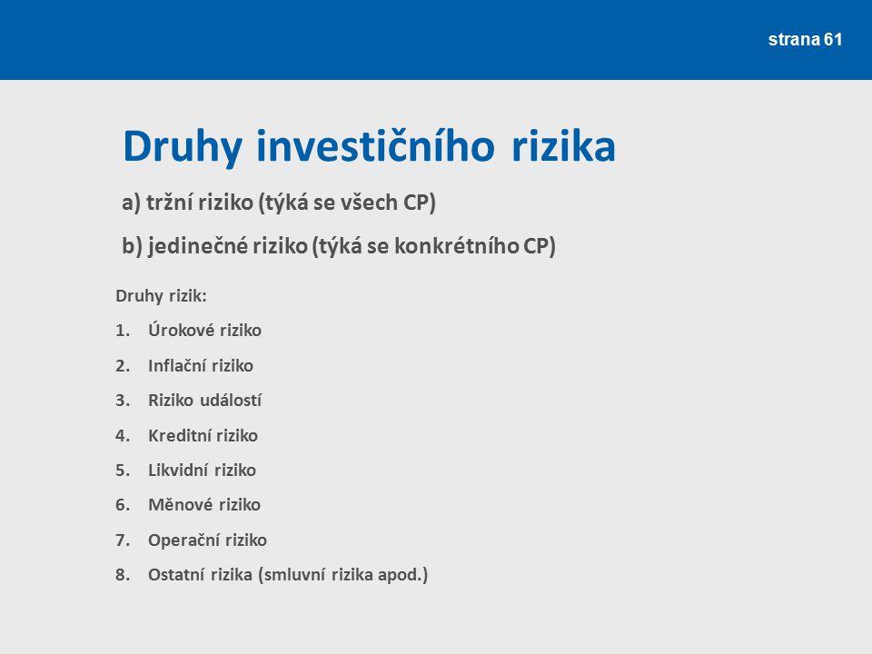 strana 61 Druhy investičního rizika a) tržní riziko (týká se všech CP) b) jedinečné riziko (týká se konkrétního CP) Druhy rizik: 1.Úrokové riziko 2.In