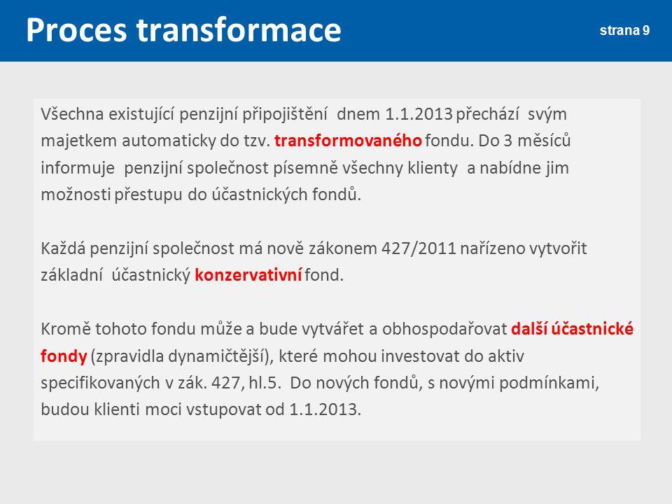 Proces transformace strana 9 Všechna existující penzijní připojištění dnem 1.1.2013 přechází svým majetkem automaticky do tzv. transformovaného fondu.
