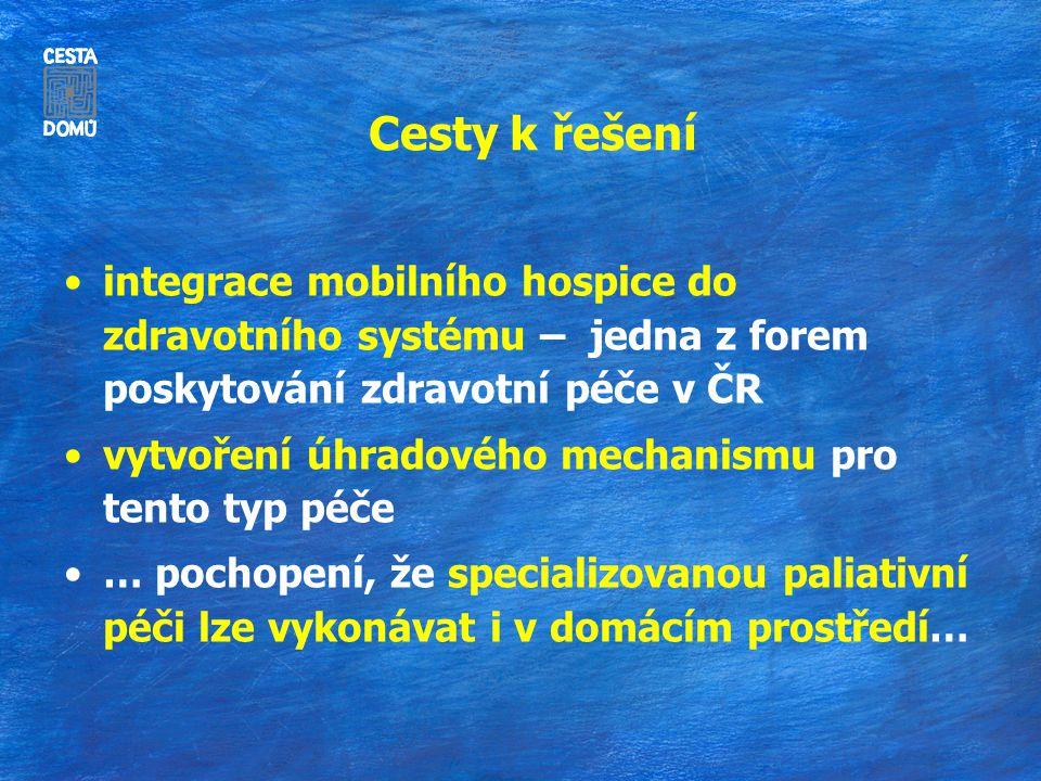 Cesty k řešení integrace mobilního hospice do zdravotního systému – jedna z forem poskytování zdravotní péče v ČR vytvoření úhradového mechanismu pro tento typ péče … pochopení, že specializovanou paliativní péči lze vykonávat i v domácím prostředí…