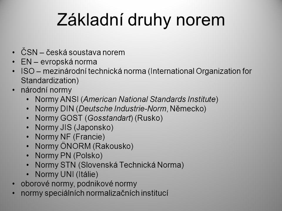 Základní druhy norem ČSN – česká soustava norem EN – evropská norma ISO – mezinárodní technická norma (International Organization for Standardization)