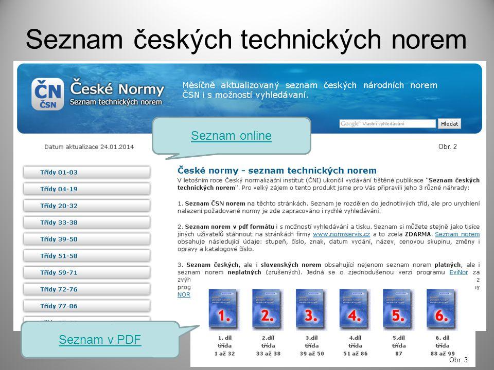 Citace Obr.1 – 3 Archiv autora Wikipedia: the free encyclopedia [online].