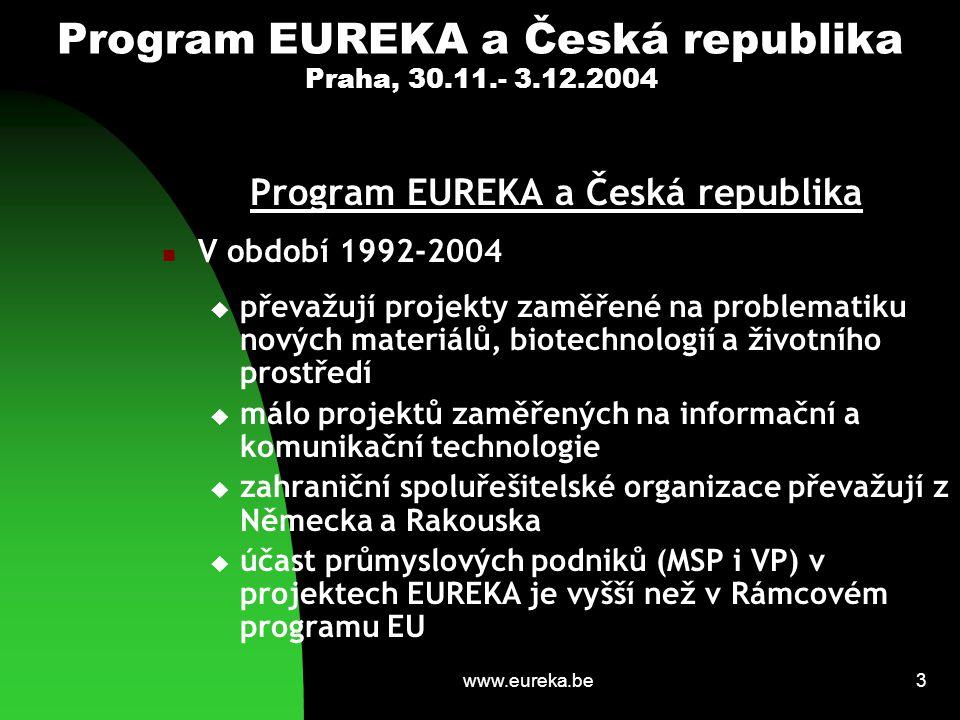 www.eureka.be3 Program EUREKA a Česká republika Praha, 30.11.- 3.12.2004 Program EUREKA a Česká republika V období 1992-2004  převažují projekty zaměřené na problematiku nových materiálů, biotechnologií a životního prostředí  málo projektů zaměřených na informační a komunikační technologie  zahraniční spoluřešitelské organizace převažují z Německa a Rakouska  účast průmyslových podniků (MSP i VP) v projektech EUREKA je vyšší než v Rámcovém programu EU