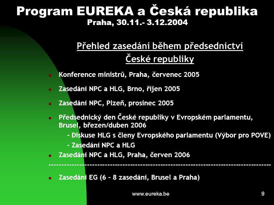 www.eureka.be9 Program EUREKA a Česká republika Praha, 30.11.- 3.12.2004 Přehled zasedání během předsednictví České republiky Konference ministrů, Praha, červenec 2005 Zasedání NPC a HLG, Brno, říjen 2005 Zasedání NPC, Plzeň, prosinec 2005 Předsednický den České republiky v Evropském parlamentu, Brusel, březen/duben 2006 - Diskuse HLG s členy Evropského parlamentu (Výbor pro POVE) - Zasedání NPC a HLG Zasedání NPC a HLG, Praha, červen 2006 ---------------------------------------------------------------------------------------- Zasedání EG (6 - 8 zasedání, Brusel a Praha)