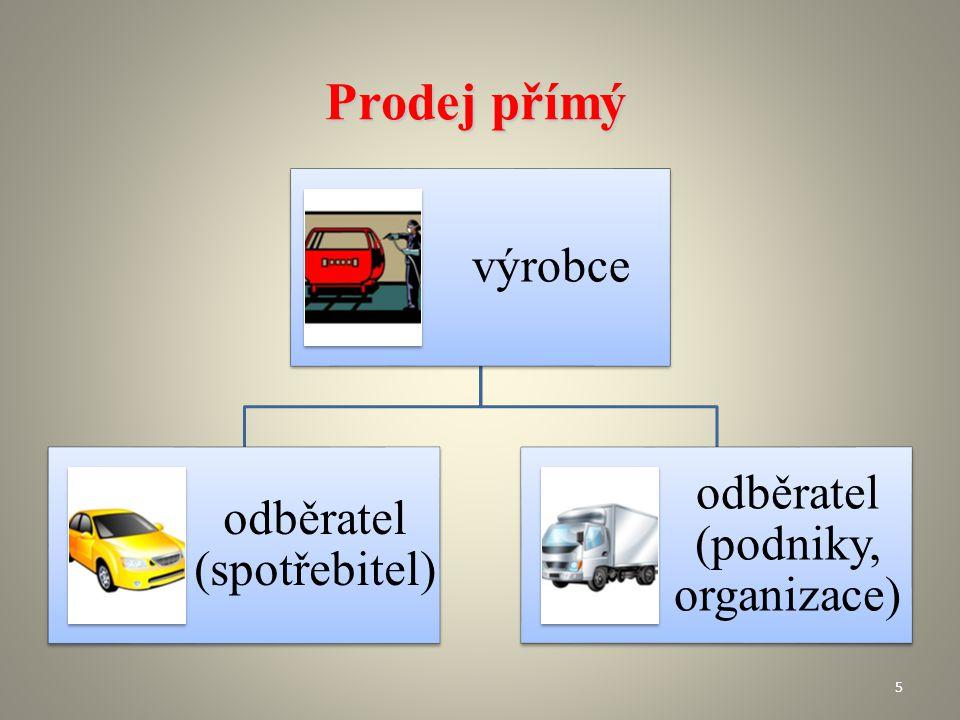 Prodej nepřímý výrobce odběratel (spotřebitel) odběratel (podniky) obchodní podnik 6