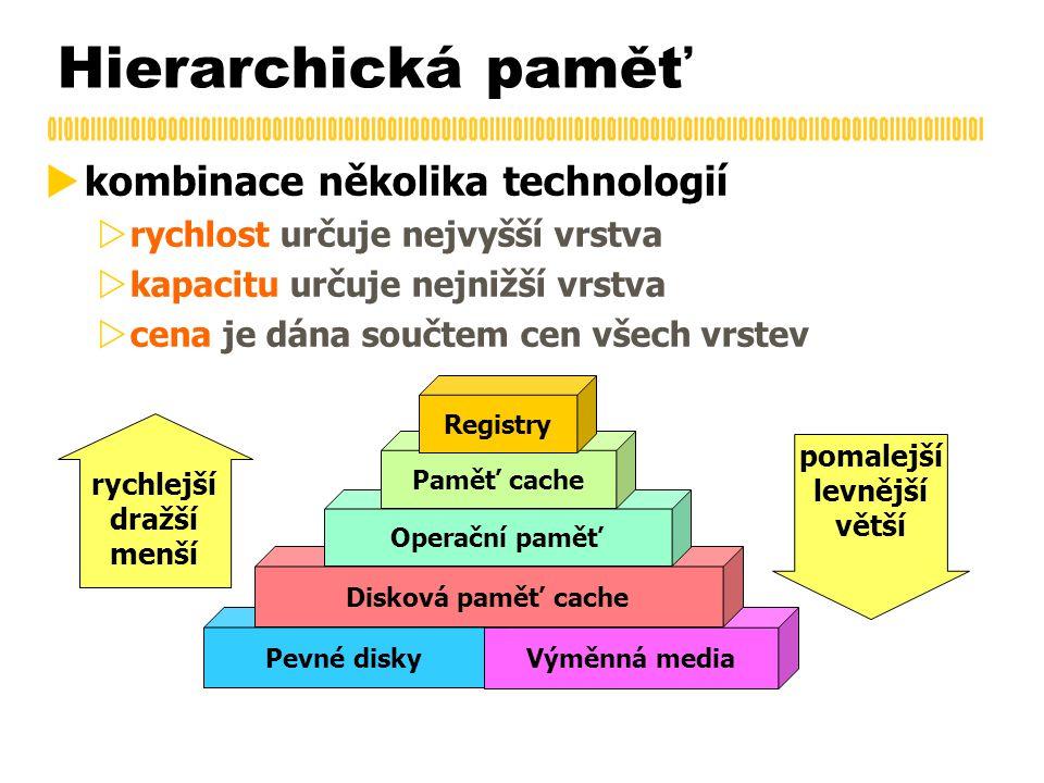 Hierarchická paměť  kombinace několika technologií  rychlost určuje nejvyšší vrstva  kapacitu určuje nejnižší vrstva  cena je dána součtem cen všech vrstev Pevné disky Výměnná media Disková paměť cache Operační paměť Paměť cache Registry rychlejší dražší menší pomalejší levnější větší