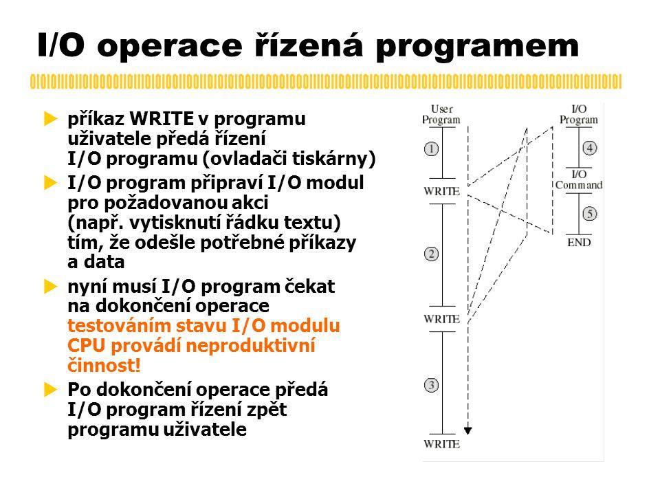 I/O operace řízená programem  příkaz WRITE v programu uživatele předá řízení I/O programu (ovladači tiskárny)  I/O program připraví I/O modul pro požadovanou akci (např.