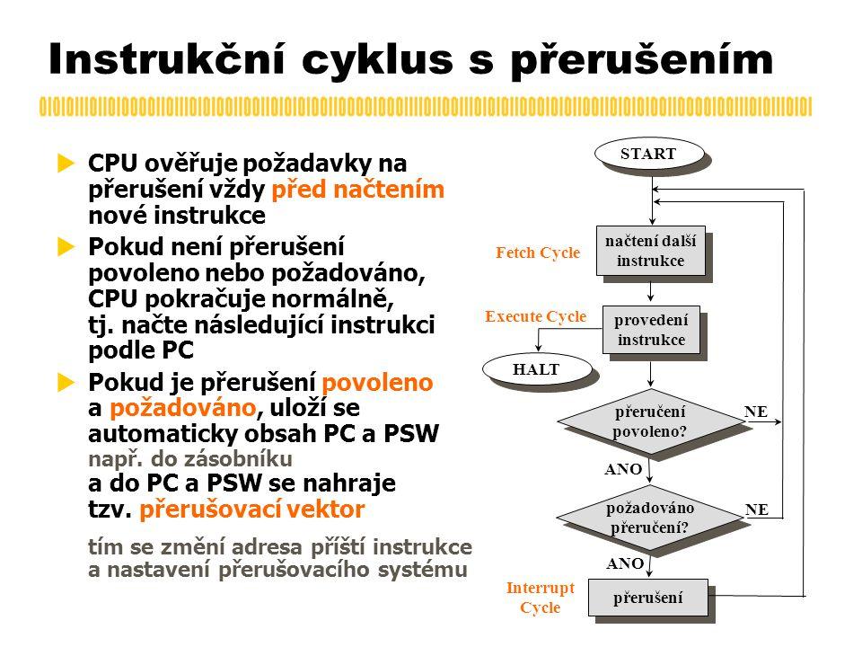 Instrukční cyklus s přerušením START načtení další instrukce provedení instrukce přerušení Fetch Cycle Execute Cycle Interrupt Cycle HALT přeručení povoleno.