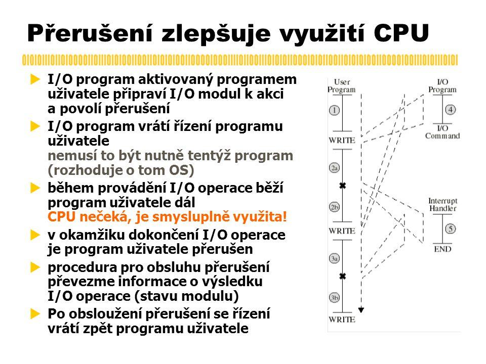Přerušení zlepšuje využití CPU  I/O program aktivovaný programem uživatele připraví I/O modul k akci a povolí přerušení  I/O program vrátí řízení programu uživatele nemusí to být nutně tentýž program (rozhoduje o tom OS)  během provádění I/O operace běží program uživatele dál CPU nečeká, je smysluplně využita.