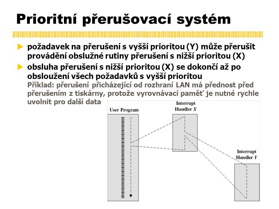 Prioritní přerušovací systém  požadavek na přerušení s vyšší prioritou (Y) může přerušit provádění obslužné rutiny přerušení s nižší prioritou (X)  obsluha přerušení s nižší prioritou (X) se dokončí až po obsloužení všech požadavků s vyšší prioritou Příklad: přerušení přicházející od rozhraní LAN má přednost před přerušením z tiskárny, protože vyrovnávací paměť je nutné rychle uvolnit pro další data