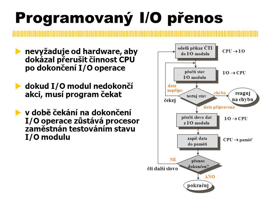 Programovaný I/O přenos  nevyžaduje od hardware, aby dokázal přerušit činnost CPU po dokončení I/O operace  dokud I/O modul nedokončí akci, musí program čekat  v době čekání na dokončení I/O operace zůstává procesor zaměstnán testováním stavu I/O modulu testuj stav přenos dokončen.