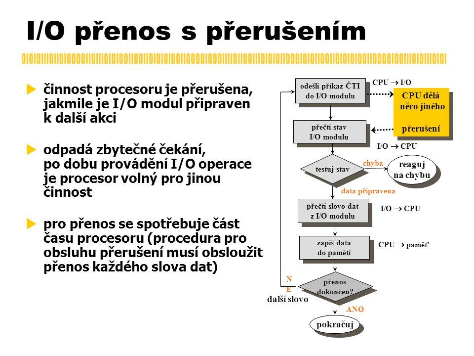 I/O přenos s přerušením  činnost procesoru je přerušena, jakmile je I/O modul připraven k další akci  odpadá zbytečné čekání, po dobu provádění I/O operace je procesor volný pro jinou činnost  pro přenos se spotřebuje část času procesoru (procedura pro obsluhu přerušení musí obsloužit přenos každého slova dat) testuj stav přenos dokončen.