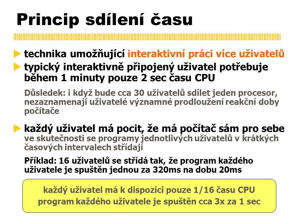Princip sdílení času  technika umožňující interaktivní práci více uživatelů  typický interaktivně připojený uživatel potřebuje během 1 minuty pouze 2 sec času CPU Důsledek: i když bude cca 30 uživatelů sdílet jeden procesor, nezaznamenají uživatelé významné prodloužení reakční doby počítače  každý uživatel má pocit, že má počítač sám pro sebe ve skutečnosti se programy jednotlivých uživatelů v krátkých časových intervalech střídají Příklad: 16 uživatelů se střídá tak, že program každého uživatele je spuštěn jednou za 320ms na dobu 20ms každý uživatel má k dispozici pouze 1/16 času CPU program každého uživatele je spuštěn cca 3x za 1 sec