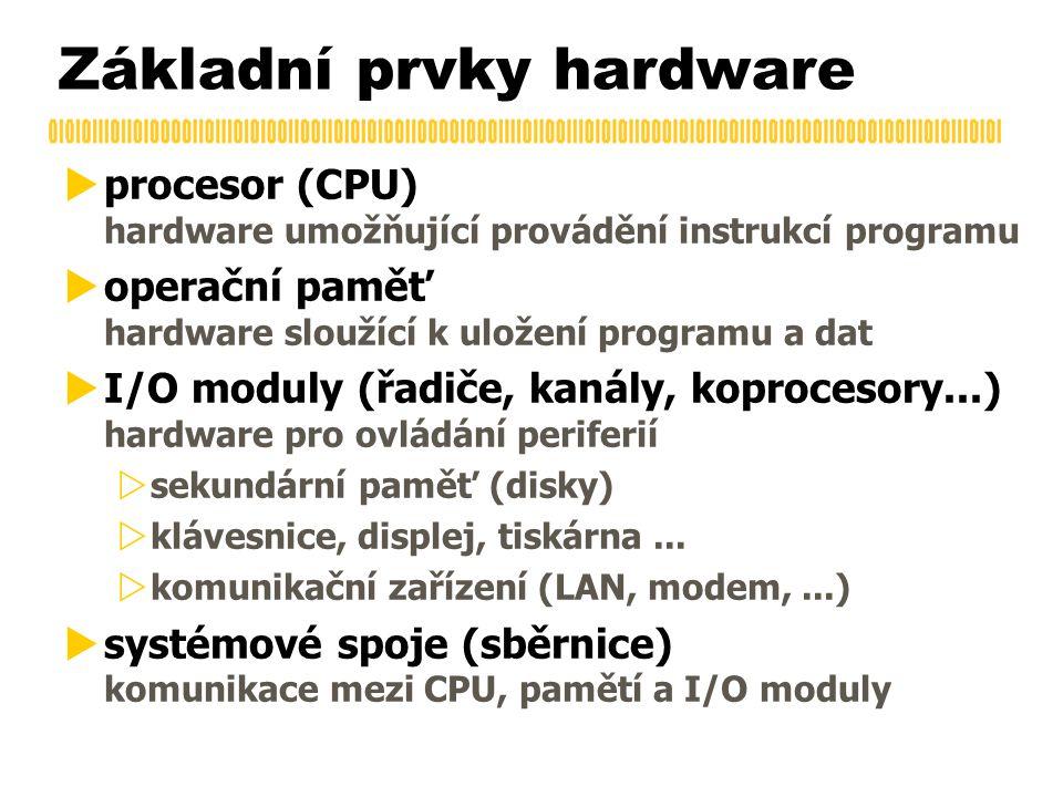 Základní prvky hardware  procesor (CPU) hardware umožňující provádění instrukcí programu  operační paměť hardware sloužící k uložení programu a dat  I/O moduly (řadiče, kanály, koprocesory...) hardware pro ovládání periferií  sekundární paměť (disky)  klávesnice, displej, tiskárna...