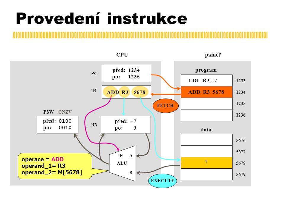 Provedení instrukce před: 1234 po: 1235 PC IR R3 CPU paměť program data LDI R3 -7 ADD R3 5678 7 1233 1234 1235 1236 5676 5677 5678 5679 před: –7 po: 0 ALU FETCH EXECUTE ADD R3 5678 před: 0100 po: 0010 PSW CNZV operace = ADD operand_1= R3 operand_2= M[5678] F A B