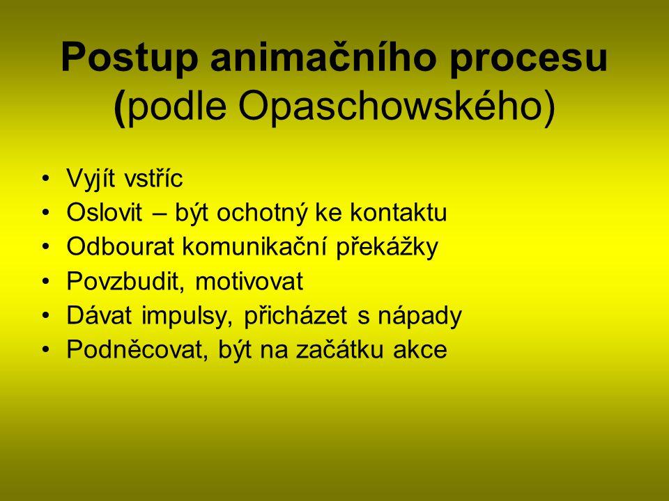 Postup animačního procesu (podle Opaschowského) Vyjít vstříc Oslovit – být ochotný ke kontaktu Odbourat komunikační překážky Povzbudit, motivovat Dáva