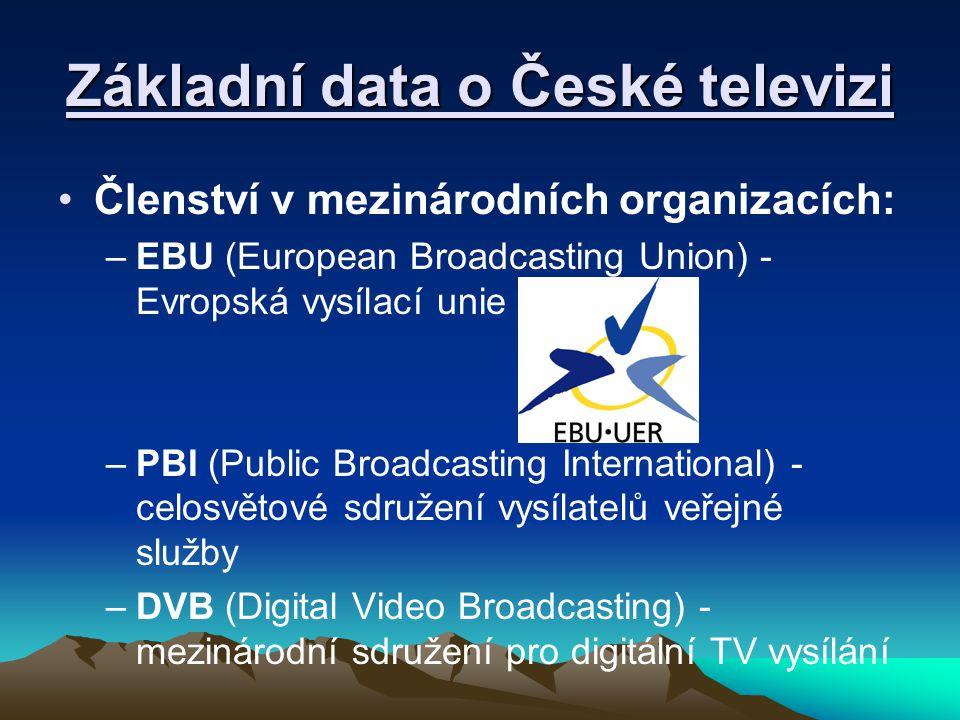Základní data o České televizi Členství v mezinárodních organizacích: –EBU (European Broadcasting Union) - Evropská vysílací unie –PBI (Public Broadcasting International) - celosvětové sdružení vysílatelů veřejné služby –DVB (Digital Video Broadcasting) - mezinárodní sdružení pro digitální TV vysílání