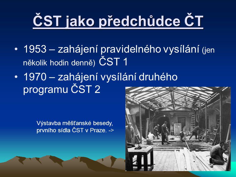 ČST jako předchůdce ČT 1953 – zahájení pravidelného vysílání (jen několik hodin denně) ČST 1 1970 – zahájení vysílání druhého programu ČST 2 Výstavba měšťanské besedy, prvního sídla ČST v Praze.