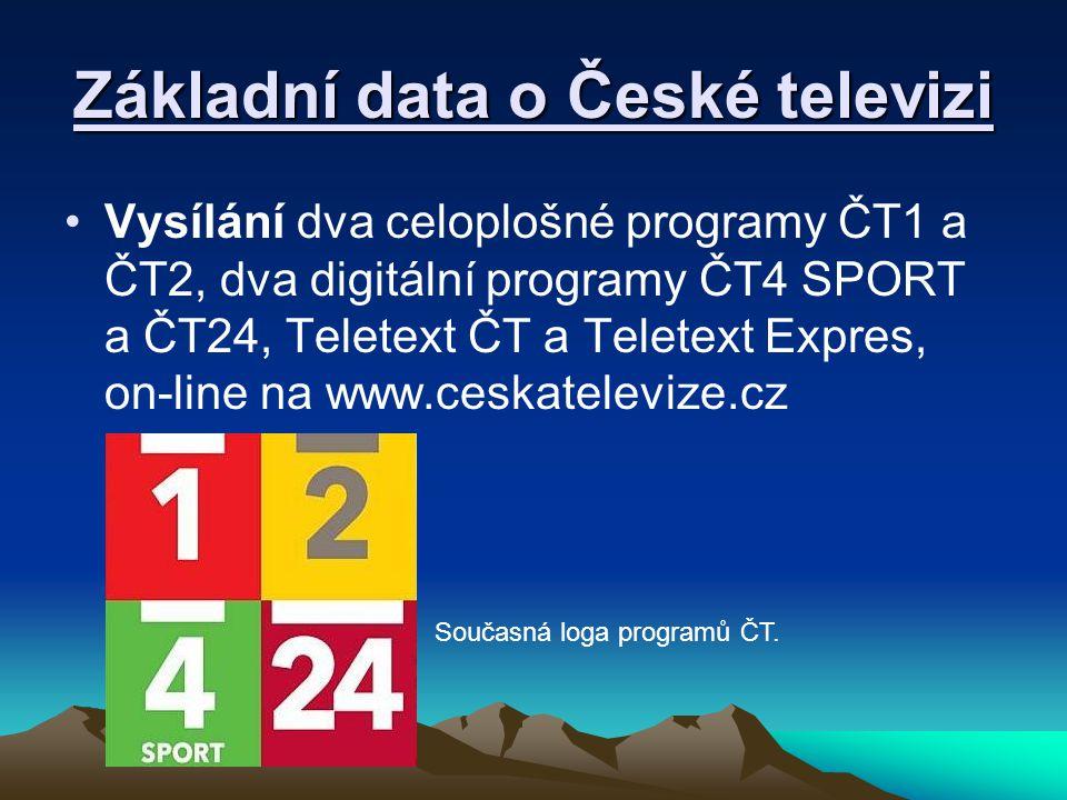 Základní data o České televizi Vysílání dva celoplošné programy ČT1 a ČT2, dva digitální programy ČT4 SPORT a ČT24, Teletext ČT a Teletext Expres, on-line na www.ceskatelevize.cz Současná loga programů ČT.
