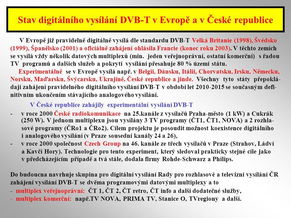 Stav digitálního vysílání DVB-T v Evropě a v České republice V Evropě již pravidelně digitálně vysílá dle standardu DVB-T Velká Britanie (1998), Švédsko (1999), Španělsko (2001) a oficiálně zahájení ohlásila Francie (konec roku 2003).