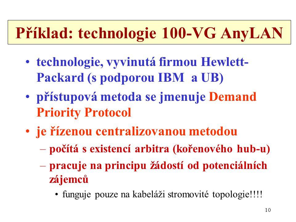 10 Příklad: technologie 100-VG AnyLAN technologie, vyvinutá firmou Hewlett- Packard (s podporou IBM a UB) přístupová metoda se jmenuje Demand Priority Protocol je řízenou centralizovanou metodou –počítá s existencí arbitra (kořenového hub-u) –pracuje na principu žádostí od potenciálních zájemců funguje pouze na kabeláži stromovité topologie!!!!