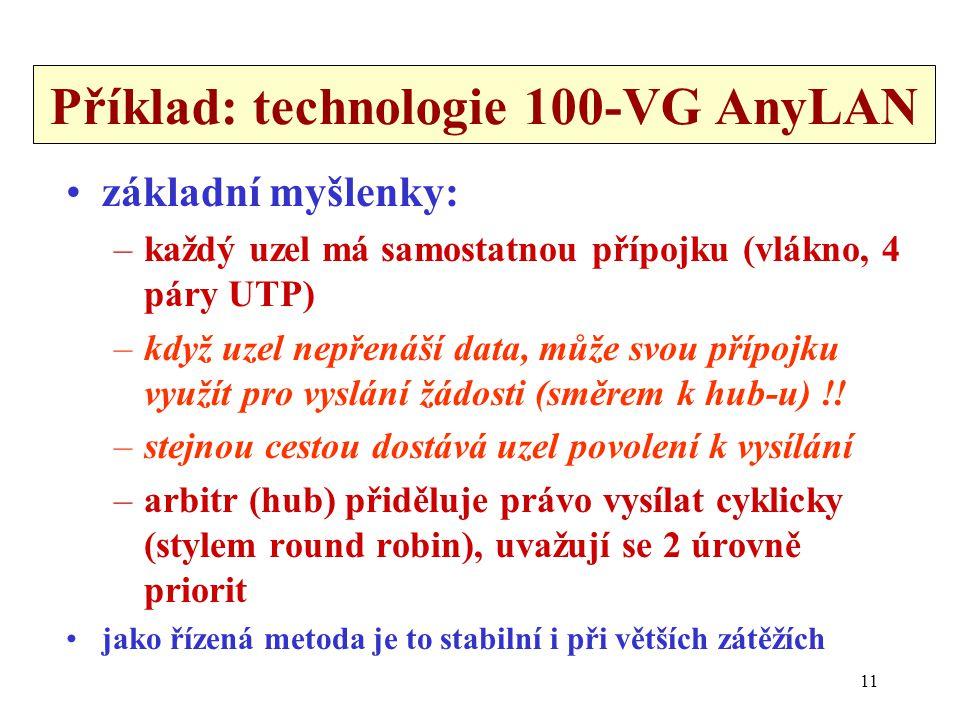 11 Příklad: technologie 100-VG AnyLAN základní myšlenky: –každý uzel má samostatnou přípojku (vlákno, 4 páry UTP) –když uzel nepřenáší data, může svou