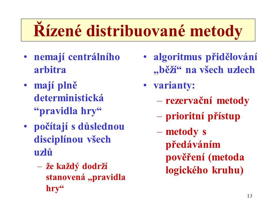 """13 Řízené distribuované metody nemají centrálního arbitra mají plně deterministická """"pravidla hry"""" počítají s důslednou disciplínou všech uzlů –že kaž"""