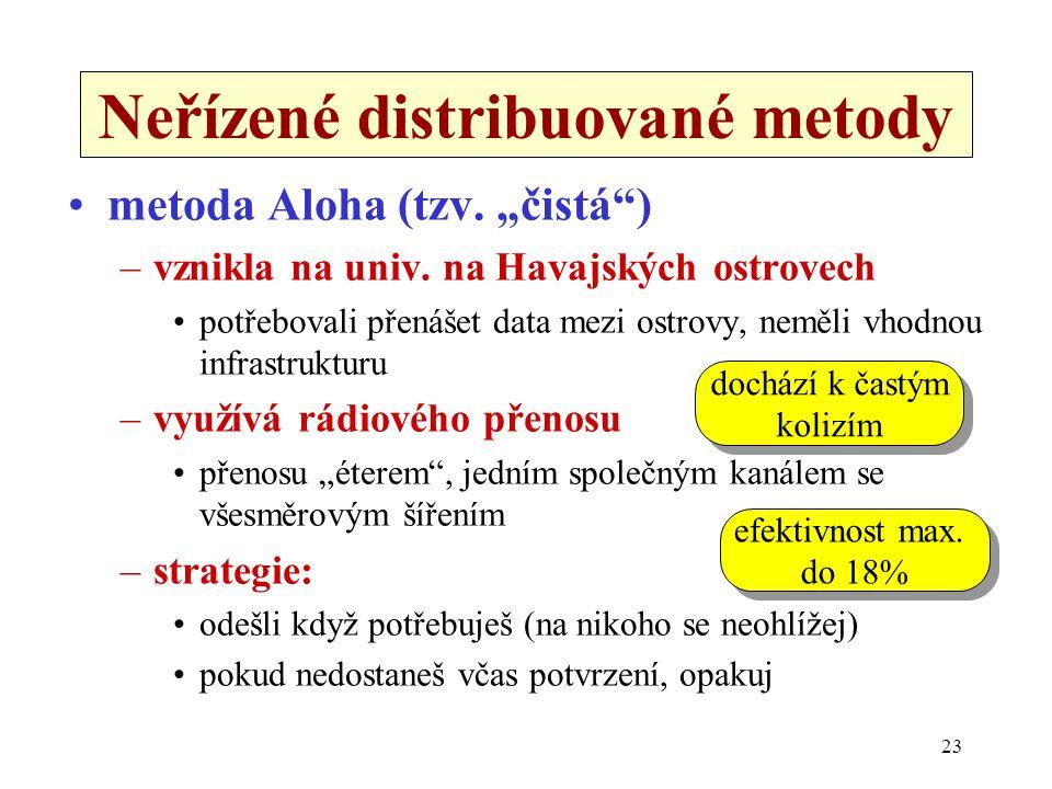 23 Neřízené distribuované metody metoda Aloha (tzv.