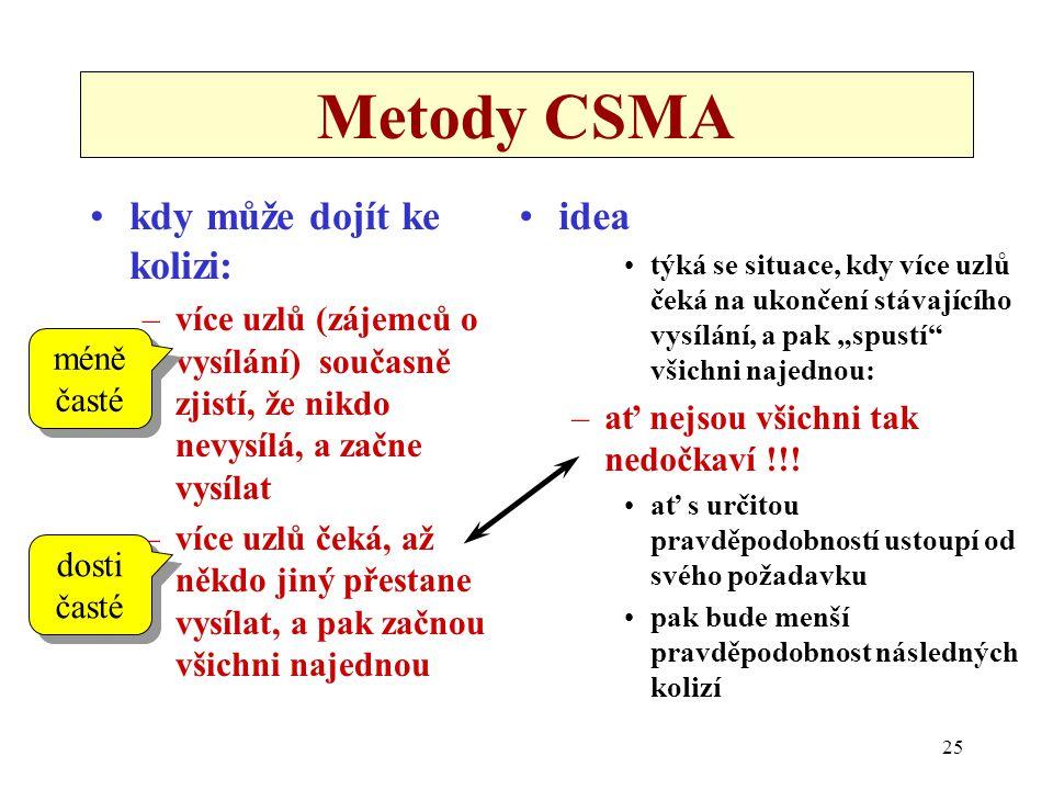 """25 Metody CSMA kdy může dojít ke kolizi: –více uzlů (zájemců o vysílání) současně zjistí, že nikdo nevysílá, a začne vysílat –více uzlů čeká, až někdo jiný přestane vysílat, a pak začnou všichni najednou idea týká se situace, kdy více uzlů čeká na ukončení stávajícího vysílání, a pak """"spustí všichni najednou: –ať nejsou všichni tak nedočkaví !!."""