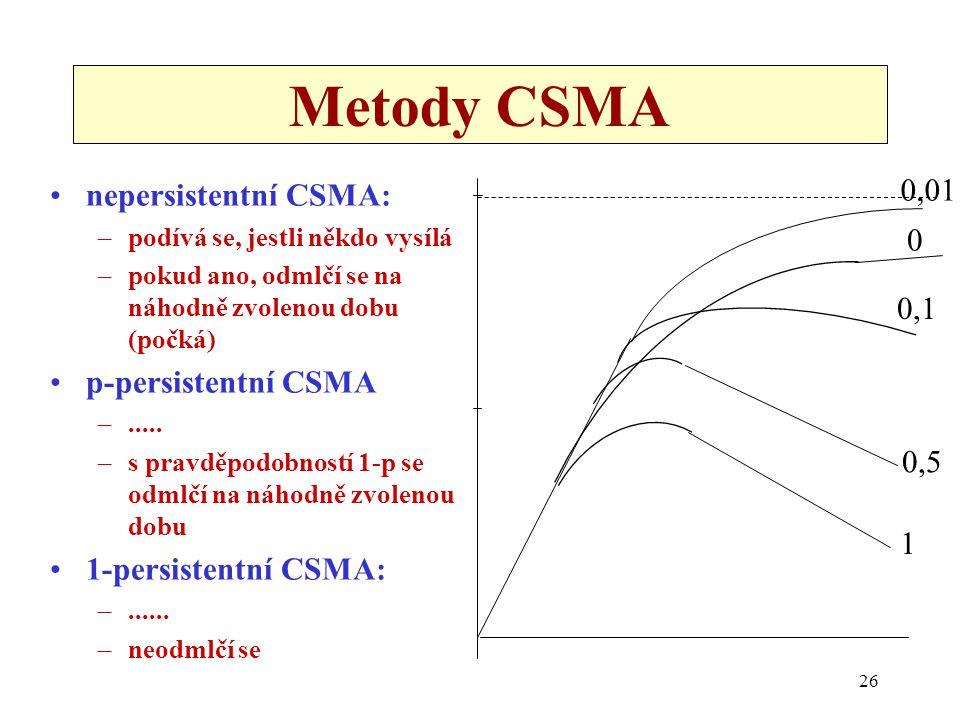 26 Metody CSMA nepersistentní CSMA: –podívá se, jestli někdo vysílá –pokud ano, odmlčí se na náhodně zvolenou dobu (počká) p-persistentní CSMA –.....